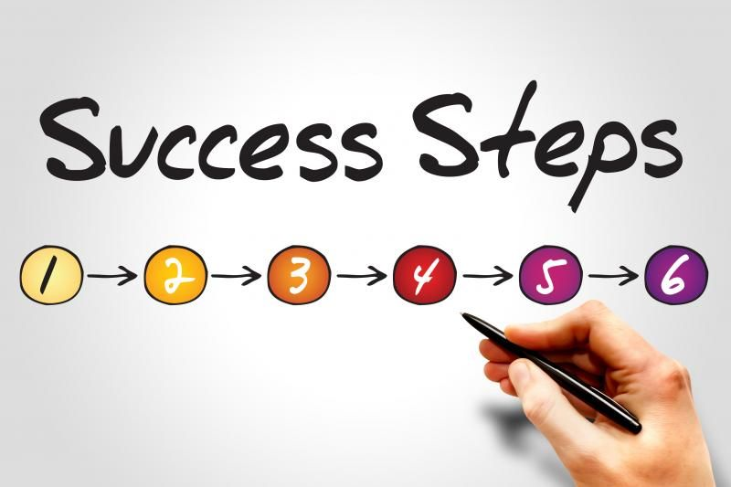 6 Steps to a Successful Sales Calls